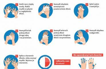 Jak skutecznie myć ręce wytyczne GIS